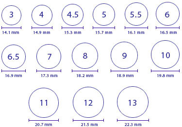 ring-sizing-guide